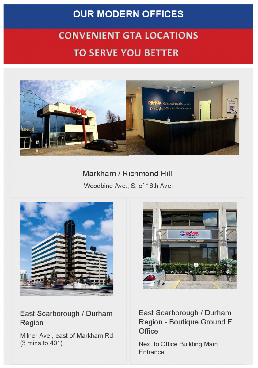 Our Modern Offices, Convenient Locations - RE/MAX Crossroads Realty Inc